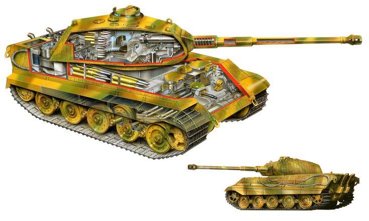 Interior of Tiger II(Konigstiger)