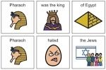 The Passover story presented in simple, kid-friendly language with clear visual supports.