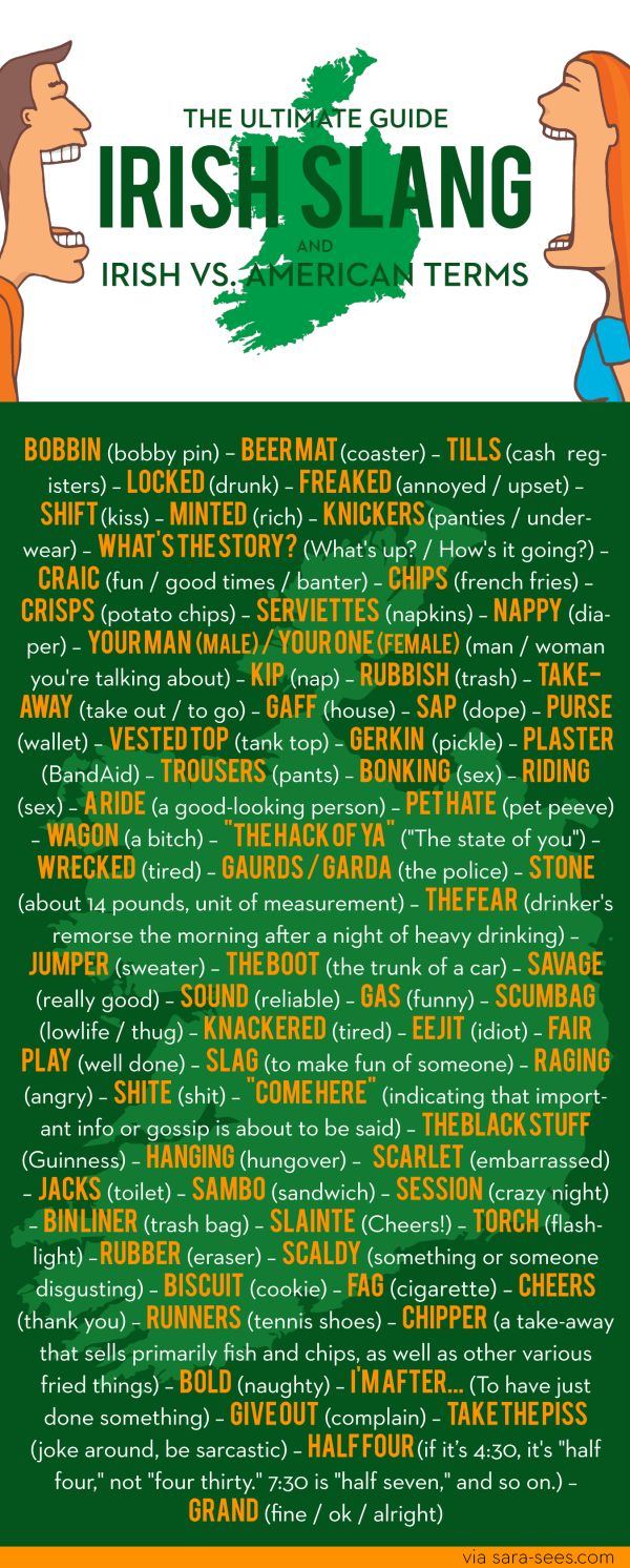 The Ultimate Guide to Irish Slang + Irish vs. American terms | via www.sara-sees.com