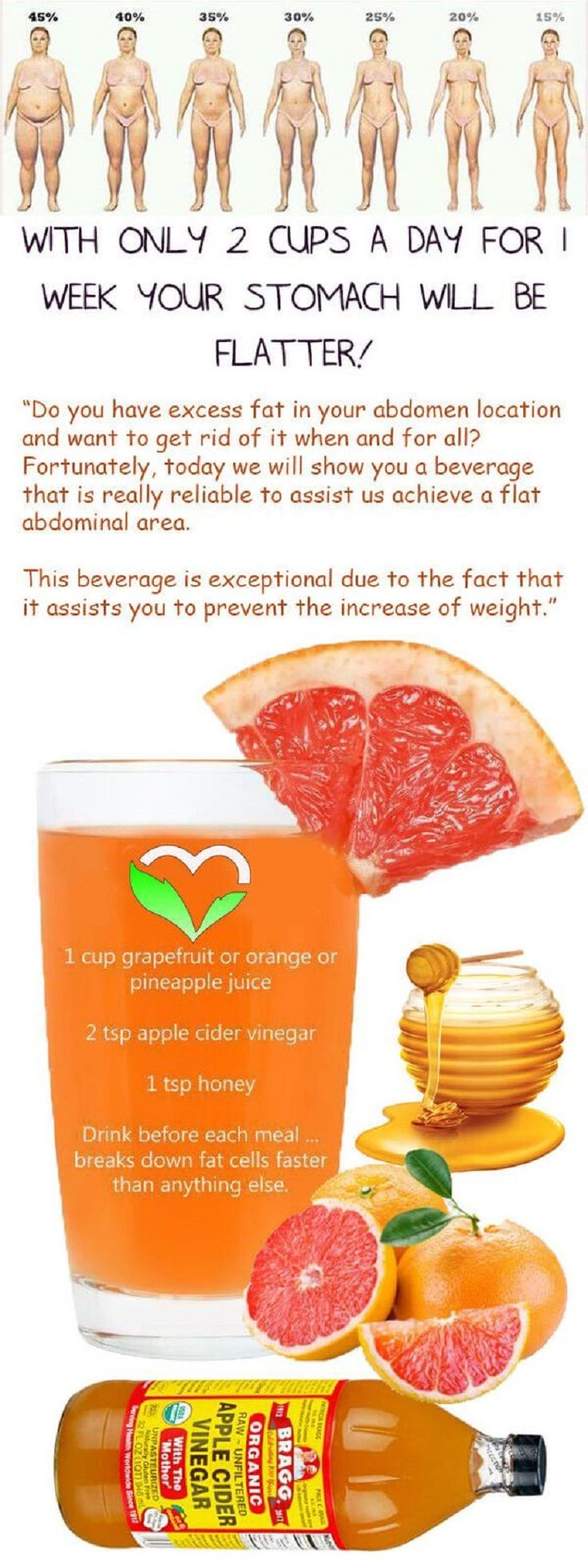 Simple Natural Remedy for Flat Stomach and Quick Weight Loss - 15 Intensive Natural Remedies for Weight Loss, Cellulite and Wrinkles