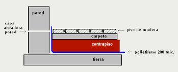 como hacer una carpeta-(albañileria)-