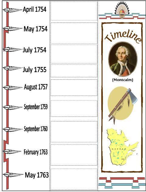American Revolution Timeline by Chris Gill | Teachers Pay Teachers