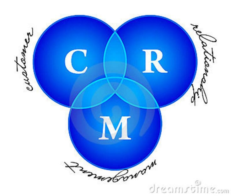 Enterprise Lead Expert in CRM Software, CRM For Online Business, Dealer Lead CRM Software, Lead Management System, Dealer lead management, full service lead software Company.