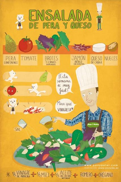 recetas de cocina - ensalada de pera y queso