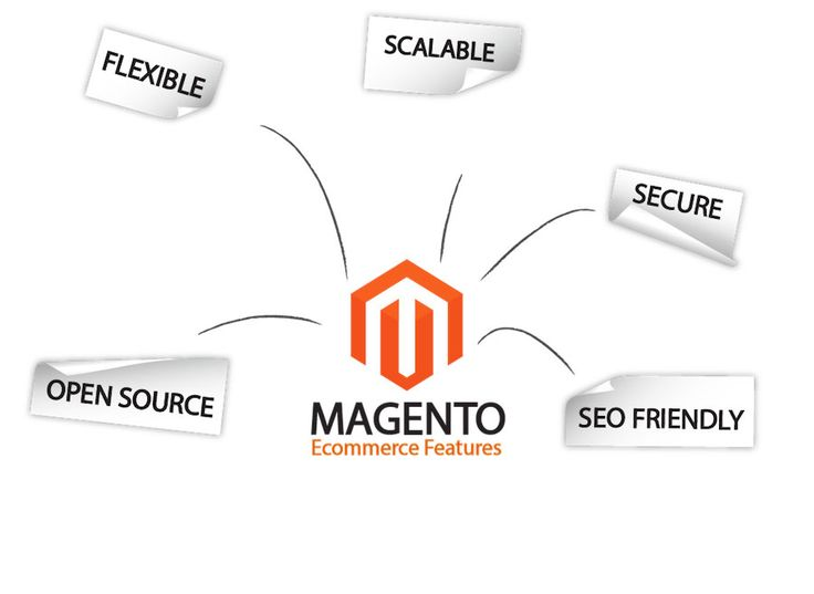 Features: The features of Magento is full of amazing skills and facilities like navigation, advanced search options, wishlists, product comparisons, favourites, multi-store features, email-list, content management systems (CMS) and much more...https://goo.gl/OAuWYK