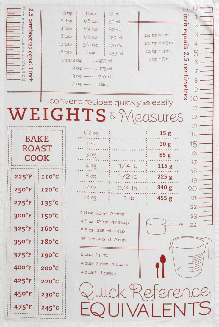 63 best aprons & . . . images on Pinterest | Aprons, Tea towels ...