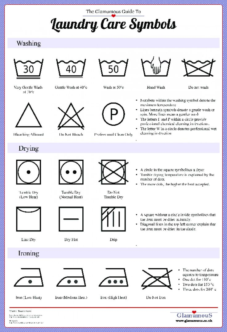 Guide to Common Home Laundering & Drycleaning Symbols it may take a few moments to load. Thank you for your patience. Get There From Here - Laundry Guide to Common Care Symbols - Stain Removal Answers to Common (98+%) washable textiles are safe in some type of bleach. IF BLEACH IS NOT MENTIONED OR REPRESENTED BY A SYMBOL, ANY BLEACH MAY.