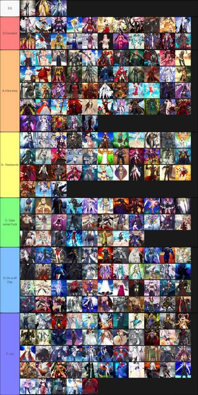Tier list: Who Fucks? | Fate | Fate zero, Fate stay night, Anime