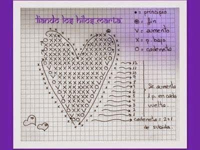 CORAZONES VINTAGE | Aprender manualidades es facilisimo.com