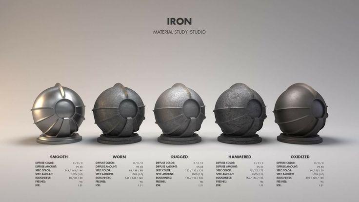 Iron Shader Studio