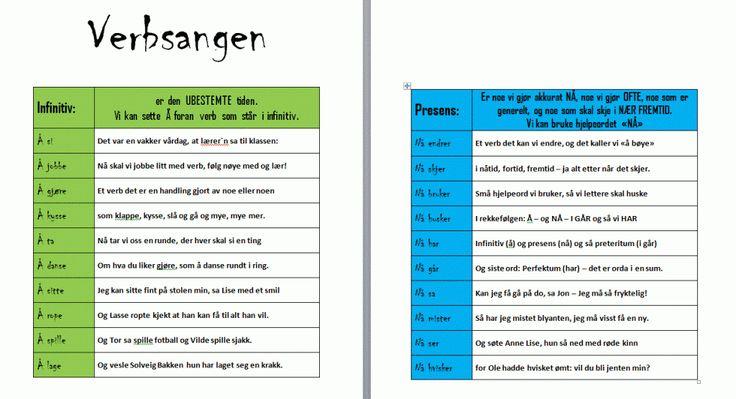 Nå har vi startet med bøying av verb på 6. trinn. Noen synes det er vanskelig å…