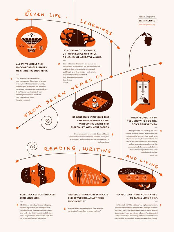 Seven Life Learnings Poster