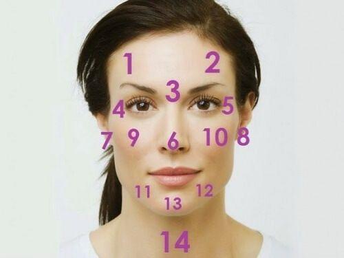 Les différentes altérations du visage peuvent être le reflet de quelque chose qui ne fonctionne pas bien dans l'organisme.