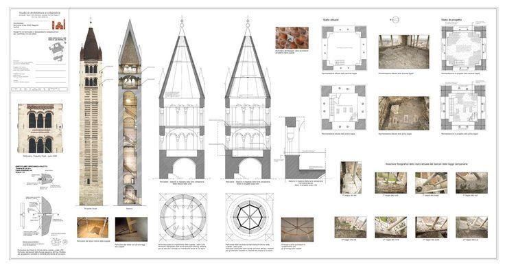Disegno Architettonico, Disegno esecutivo e Presentazione