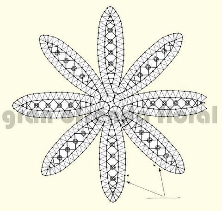 Encaje de bolillos: flor | Aprender manualidades es facilisimo.com