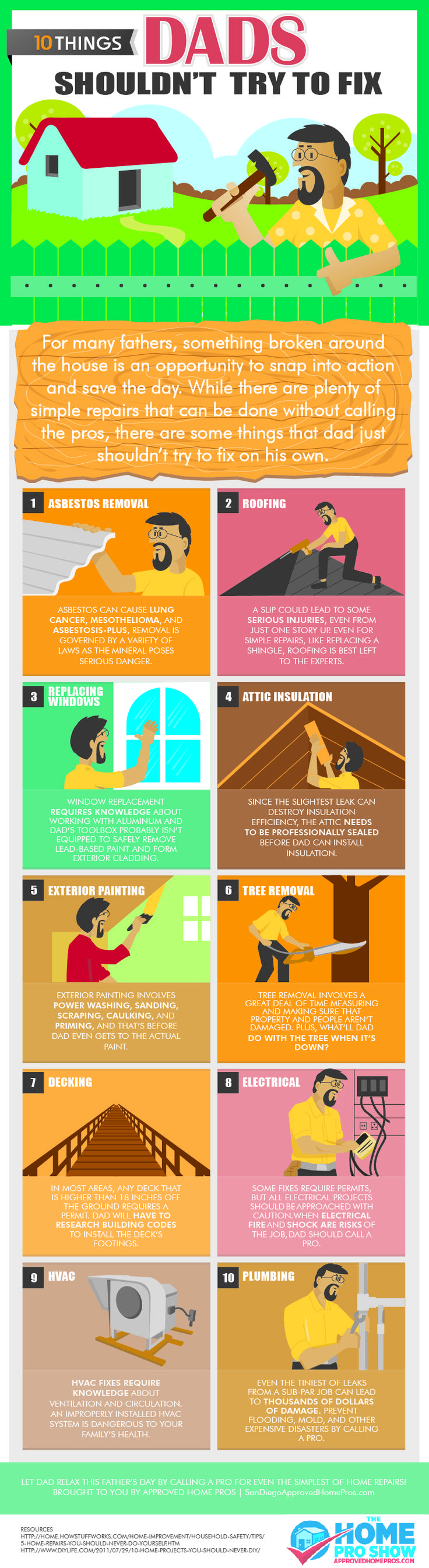 For many fathers, something broken around the house is an opportunity to snap into action and save the day. While there are plenty of simple repairs that can be done without calling the pros, there are some things that dads just shouldn't try to fix on their own such as roofing or plumbing. Read our infographic for other seemingly easy tasks that fathers shouldn't do!