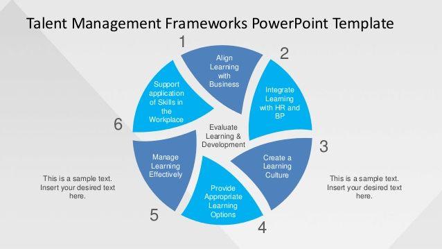 Image result for learning and development framework sample