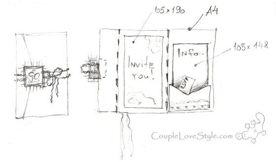 Эскиз-схема конструкции пригластительного на свадьбу в стиле рустик
