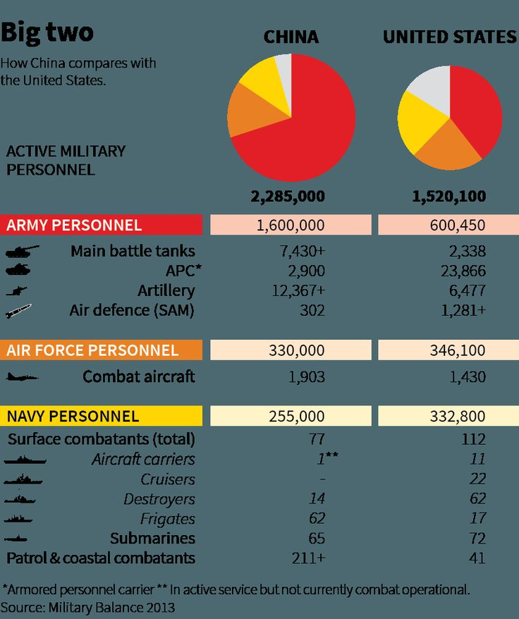 f103 total army analysis taa and Reduce the army force structure (based on total army analysis (taa) 141), and begin to eliminate the wartime allowance (completed by fy17) reducing our manning flexibility and affecting our ability to over man formations.