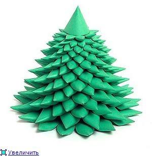 Weihnachten: Basteln zum Advent oder Basteln für Weihnachten, Weihnachtsschmuck...