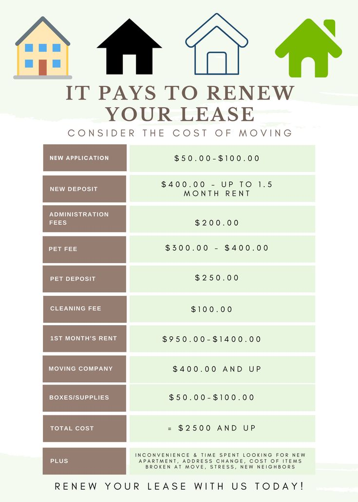 Renewal Flyer Cost Of Moving Apartment Renew Lease Resident Renewal Rental Property Management Property Management Marketing Apartment Management