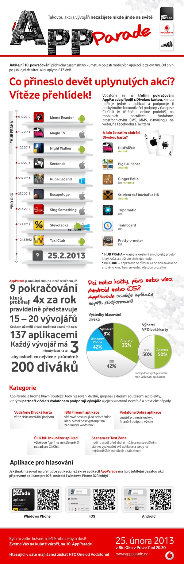 """Přehlídka """"domácí tvorby"""" v oblasti aplikací pro mobilní telefony a tablety se dočká svého 10. pokračování. Více infromací na www.appparade.cz"""
