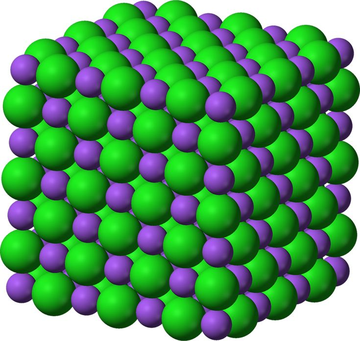 Crystal structure of sodium chloride