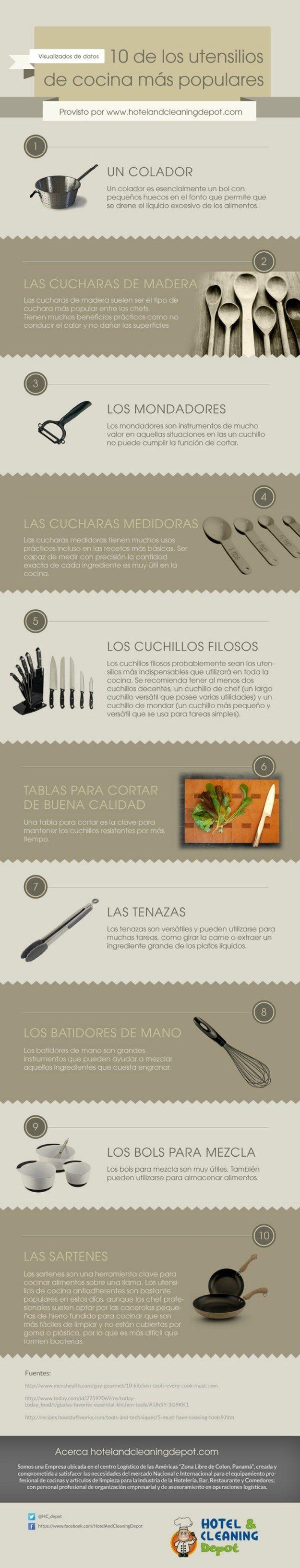 Ni te volverán a faltar los básicos: | 20 Infográficos que te servirán si eres un novato en la cocina