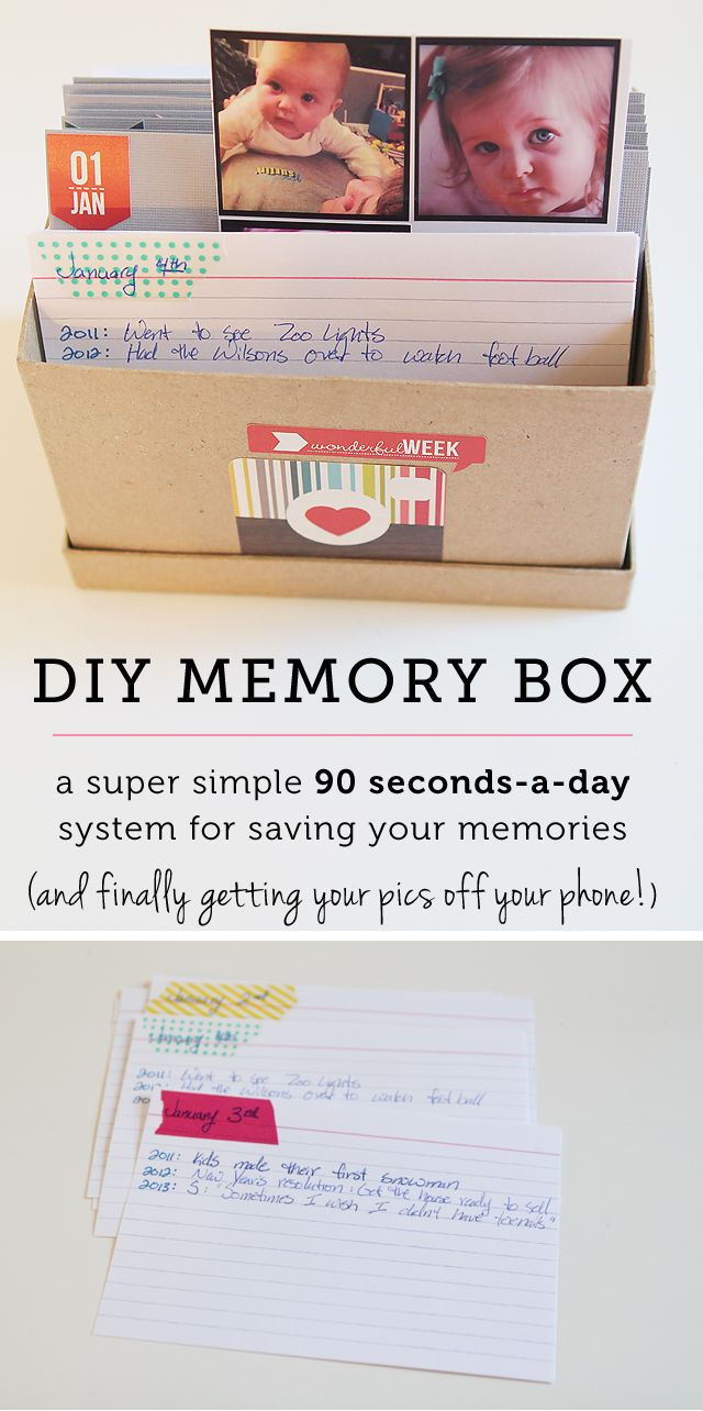 I'm a little late on this New Year's resolution to be better about saving memories in 2014.... But this is such a quick and easy system for getting your memories saved for years to come - love it!