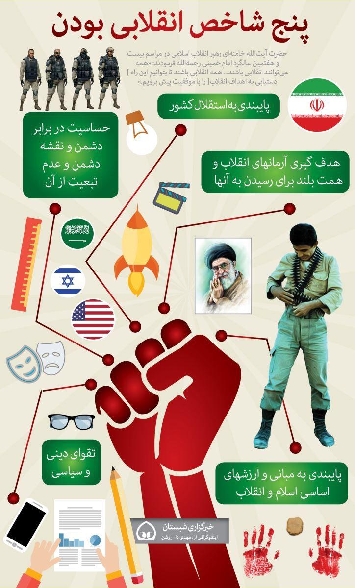Pin By Neshaneh On Iran Islamic Calligraphy Painting Calligraphy Painting Islamic Calligraphy