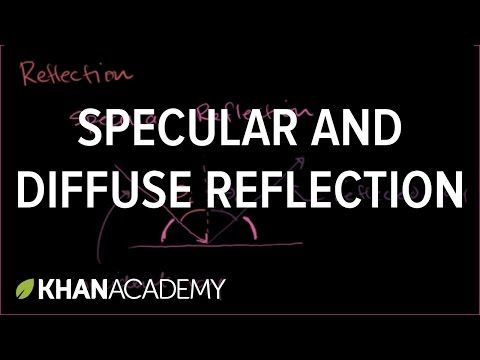 (13) Specular and diffuse reflection | Geometric optics | Physics | Khan Academy - YouTube