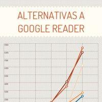 Alternativas a Google Reader