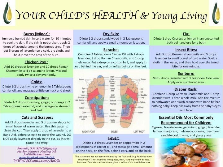 25 Best Ideas About Young Living Eczema On Pinterest