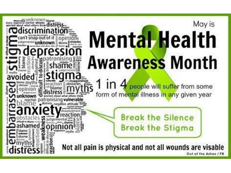 Image result for Mental health awareness month