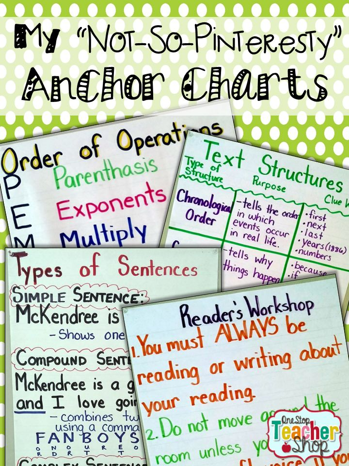 """My """"Not-So-Pinteresty"""" Anchor Charts.  A collection of anchor charts by One Stop Teacher Shop"""