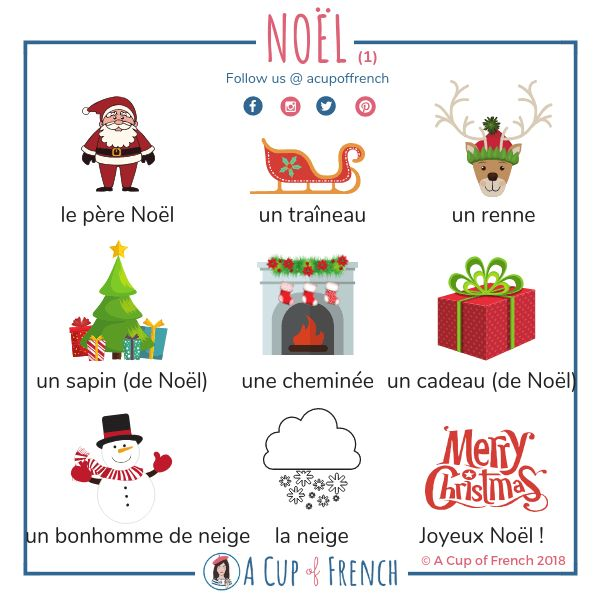 Christmas in French