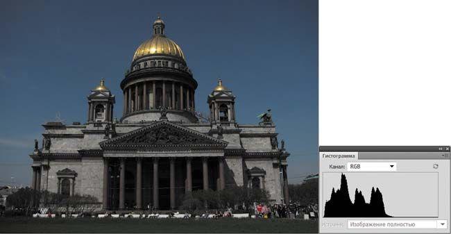 Рис. 1. Примеры чтения гистограммы: а— очень светлая фотография, график смещен вправо, в область светов; б— фотография