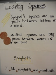 Kindergarten Writing ... Leaving spaces - spaghetti and meatball spaces.  Love it!: Spaghetti And Meatballs, Kindergarten Lifestyle, Meatballs Spaces, Leaves Spaces, Cute Ideas, Writers Blocks, Kindergarten Writing, Writers Workshop, Anchors Charts
