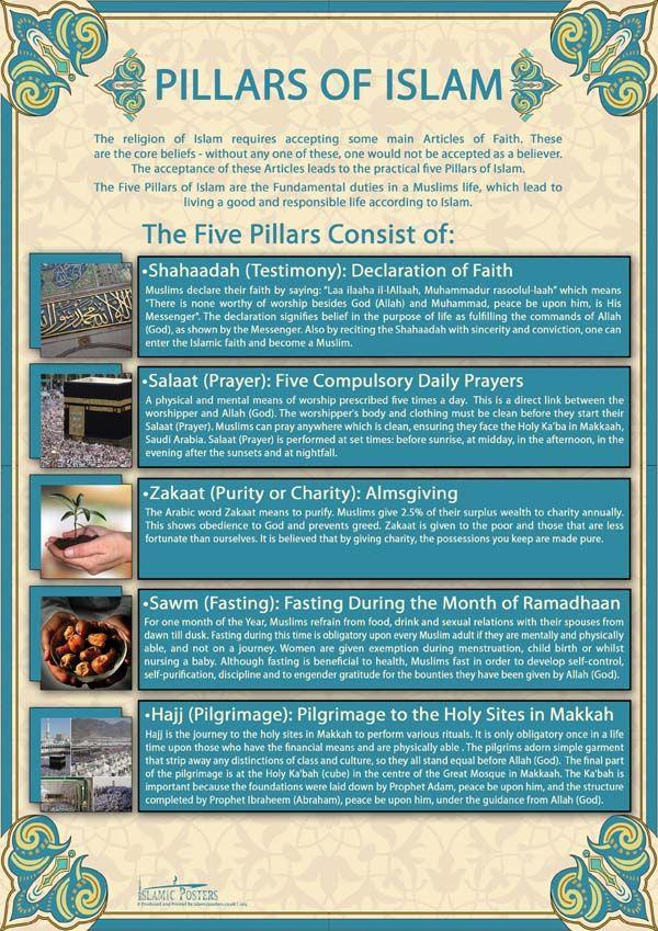 Pillars Of Islam Poster by billax