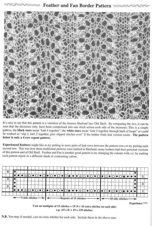 Feather & Fan vs Old Shell (or Old Shale) ~~ Heirloom knitting шотландские шали