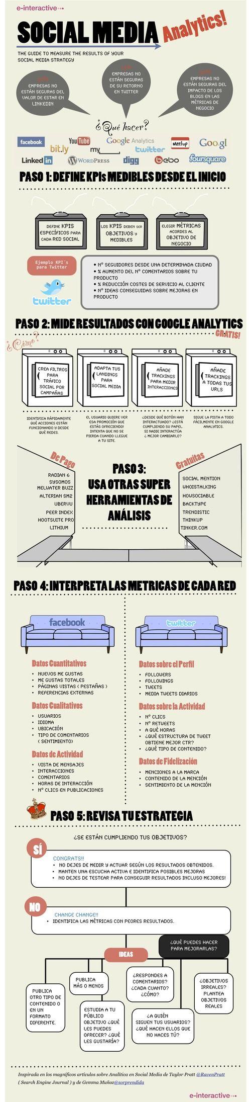 infografc3ada-social-media3