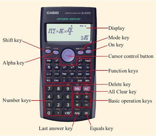 the figure shows a photograph of a casio scientific calculator f x