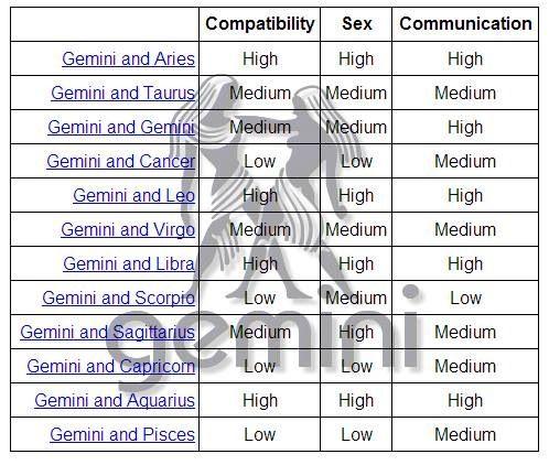 Libra Woman Sexuality Traits