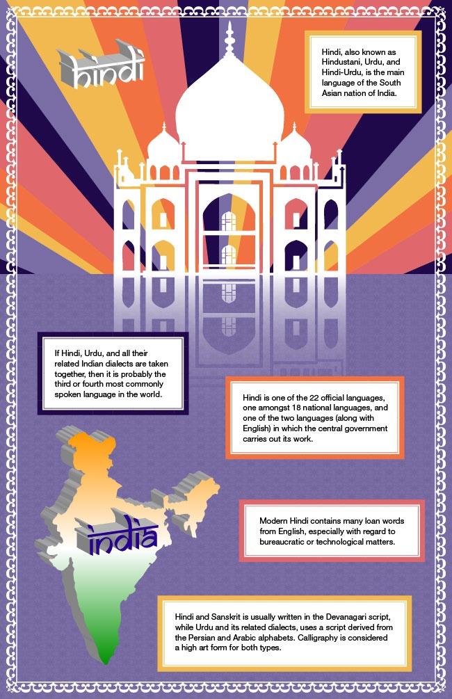 Best Hindi Websites - University of Northern Iowa