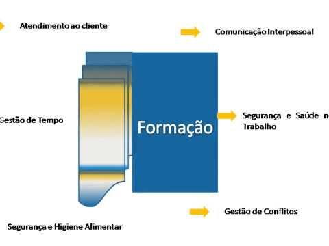 Formação e Consultoria