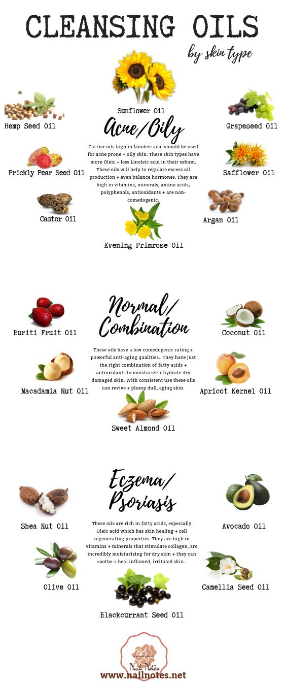 Cleansing Oils by Skin Type
