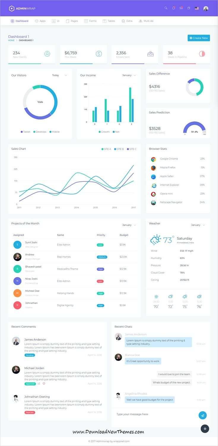 AdminWrap is clean and modern design 5in1 responsive bootstrap #dashboard #template for custom #admin panels, CMS, CRM, SaaS, and #webapp applications website with 100+ Integrated Plugins, 500+ Pages, 3000+ Font Icons, 500+ UI Components to live preview & download click on image or Visit  #ux #uidesign