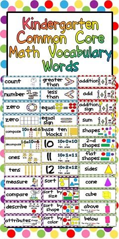 These are examples of Kindergarten Common Core Math Vocabulary. The math word wall cards are displayed and easy to use for sweet kindergarten students.