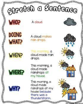 thunderstorm descriptive essay