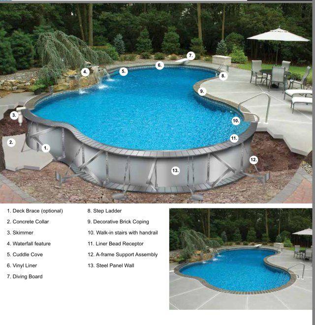 Custom Vinyl Liner Pools Inground Pools Turnersville Nj